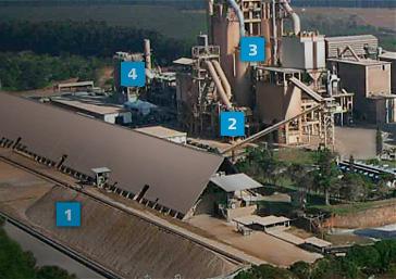Processo de Fabricação - Cimento