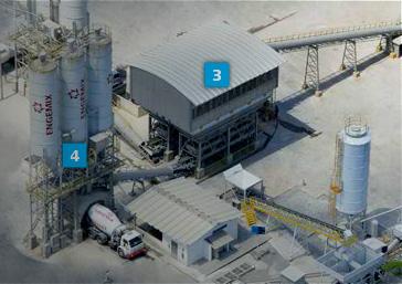 Processo de Fabricação - Concreto